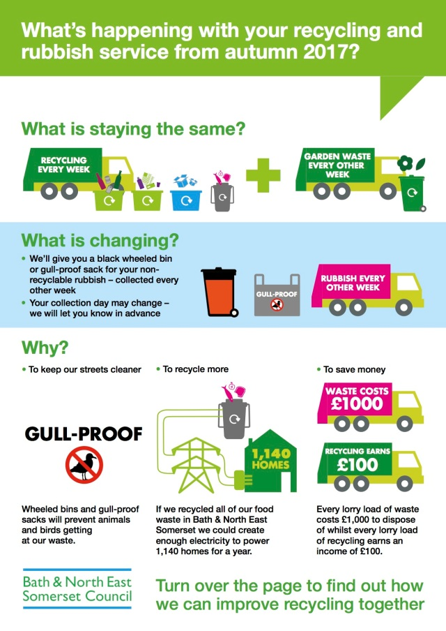 Recycling leaflet (dragged)