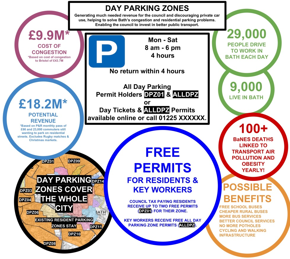 Day Parking Zones (1) (1)