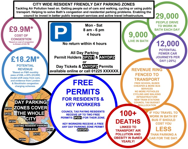 City Wide Resident Friendly Day Parking Zones